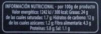 Hummus a la Menta - Voedingswaarden - es