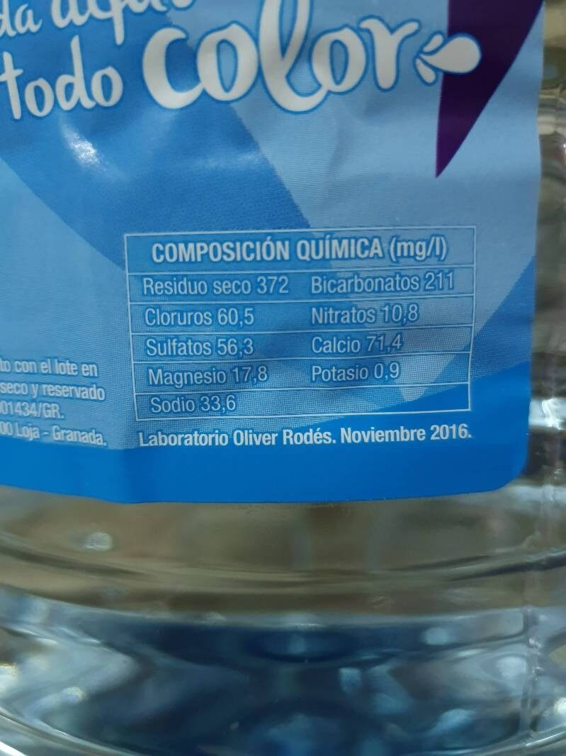 Agua fontarel - Nutrition facts