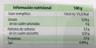 Germinados de Alfalfa - Nutrition facts