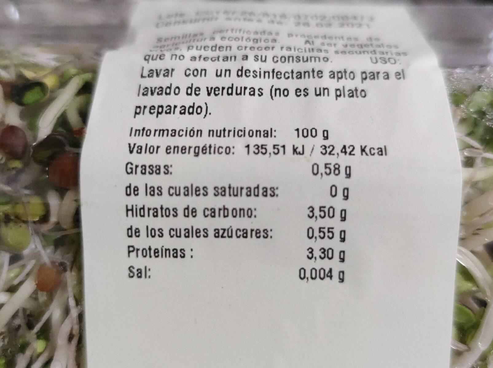 Brotes de rabanito japonés tarrina - Información nutricional - es