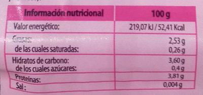 Germinados de Rabanito Rosa de China - Información nutricional