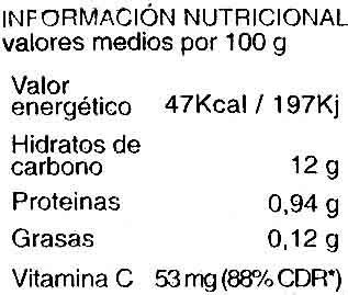 Clementinas - Informations nutritionnelles - es