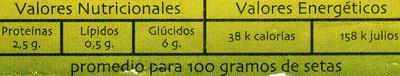 Hongo seco boletus edulis - Informations nutritionnelles - es