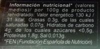 Rebozuelo seco - Informació nutricional - es