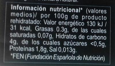 Trompeta negra seca - Informació nutricional