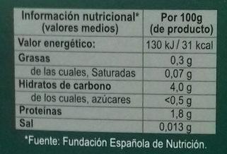 Variado de Setas para preparar con Verdura - Informations nutritionnelles - es