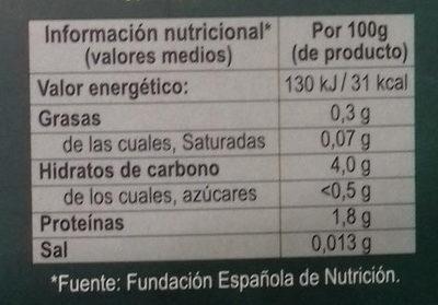 Variado de Setas - Información nutricional