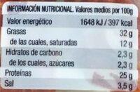 Chorizo dulce - Nutrition facts