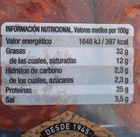Chorizo picante de León - Nutrition facts