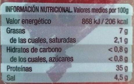 Cecina Del Bierzo - Nutrition facts