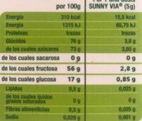 Sirope de Agabe - Informations nutritionnelles - es