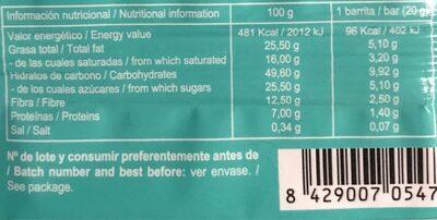 Lavisnack - Nutrition facts