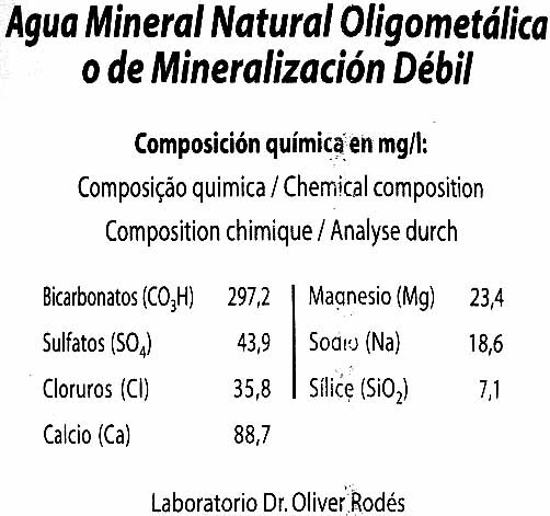 Agua mineral natural - Nutrition facts - es
