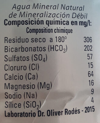 Agua Mineral Natural - Ingredientes - es