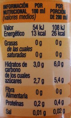 aguan mineral y zumo de frutas - Información nutricional - es