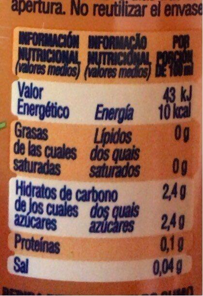 Agua mineral y zumo de frutas - Informations nutritionnelles - es