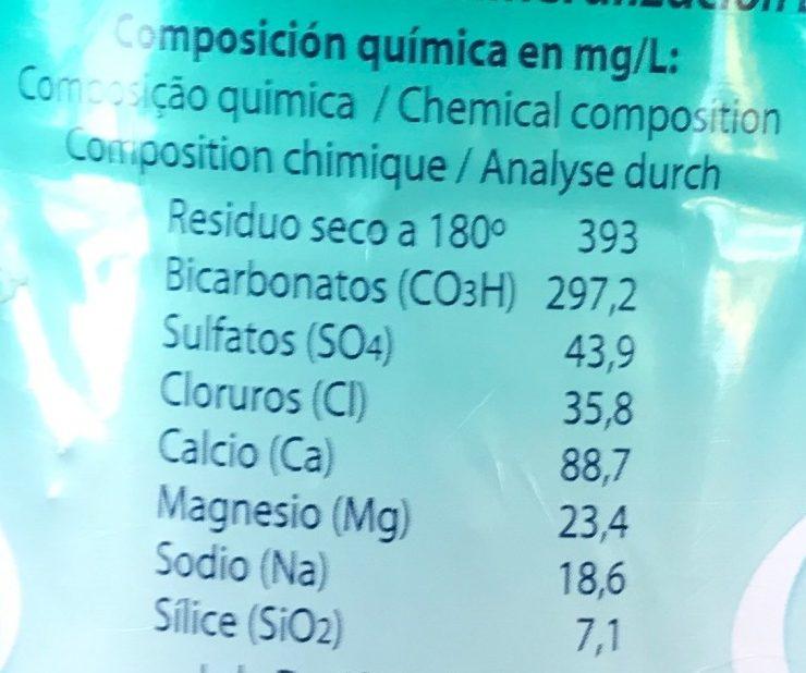 Agua con gas - Informació nutricional