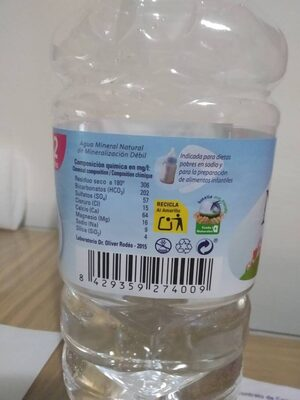 Agua Mineral Natural Font Natura - Ingredientes - es