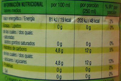 Té Verde con Áloe Vera - 3