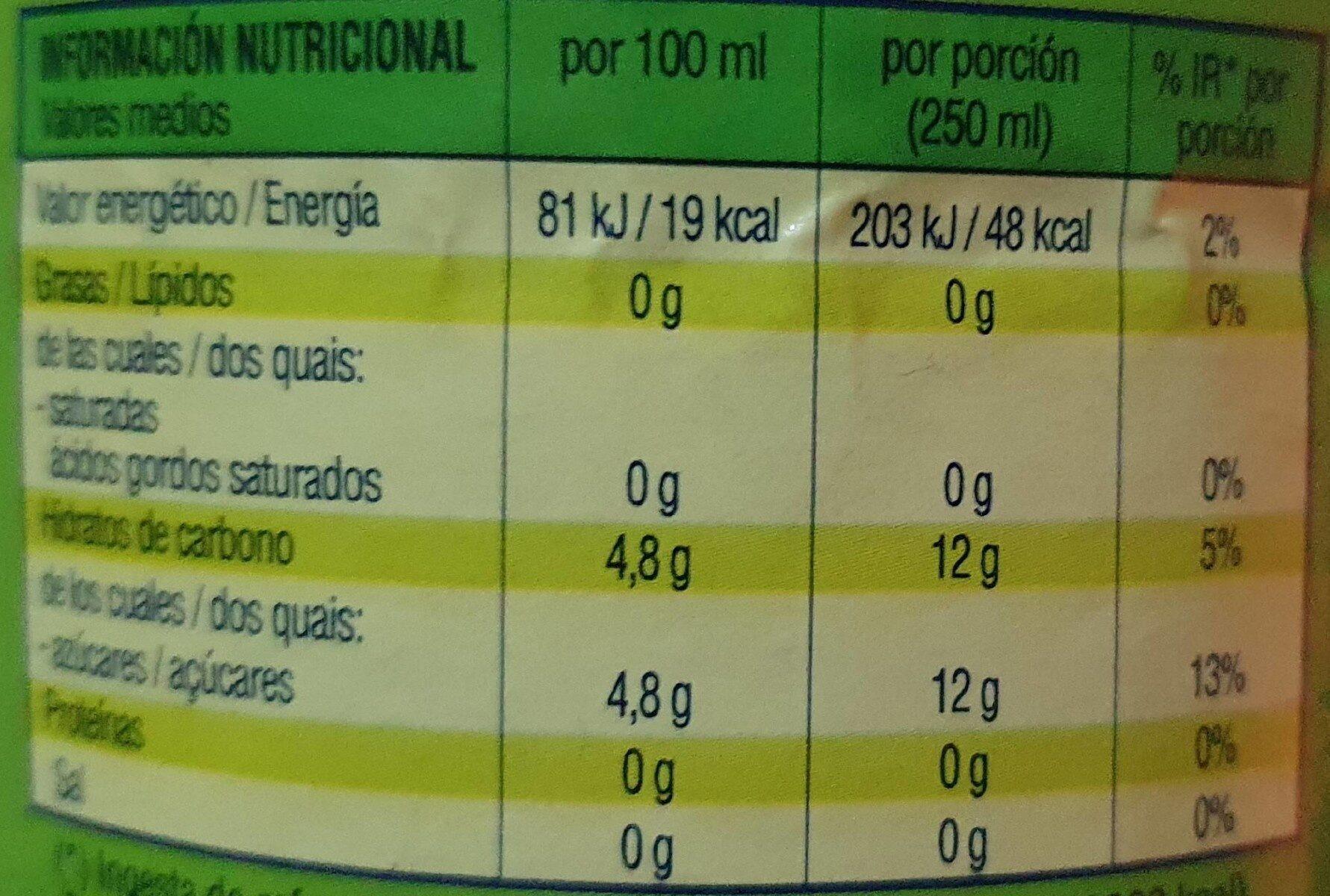 Té Verde con Áloe Vera - Informations nutritionnelles - fr