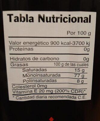 Aceite de oliva virgen extra lata 5 l - Información nutricional