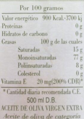 Aceite de oliva virgen extra d.o. baena - Voedigswaarden