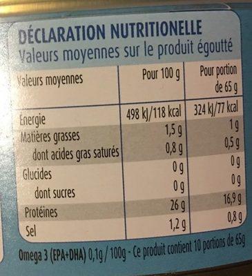 Thon au naturel - Valori nutrizionali - fr