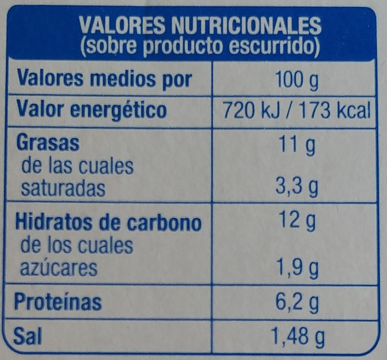 Caprichos al ajillo - Voedingswaarden - es