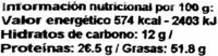 Semillas de calabaza sin cáscara - Información nutricional