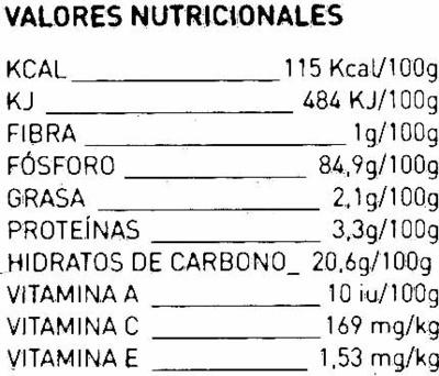 Maíz dulce fresco en mazorca - Informació nutricional