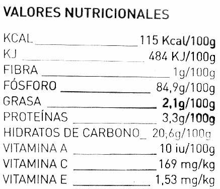 Maiz fresco - Información nutricional