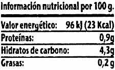 """Tomate natural rallado """"Surinver"""" - Información nutricional"""