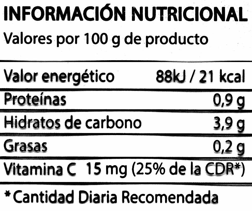 Tomates cherry en rama - Nutrition facts