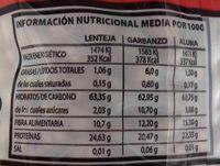 Garbanzo castellano - Información nutricional - es