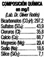 Agua mineral natural - Informations nutritionnelles