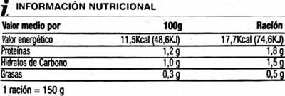 Ensalada Primavera - Información nutricional