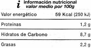"Salsa napolitana ""SuperSol"" - Información nutricional"