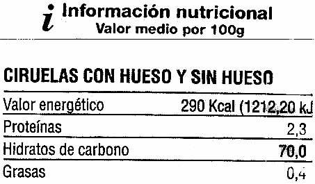 Ciruelas sin hueso - Informations nutritionnelles - es