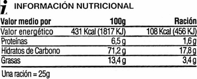 Gusitones - Informations nutritionnelles