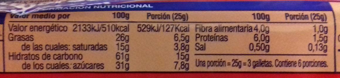 Aros con Chocolate Negro - Informació nutricional - es