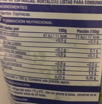 Espinacas - Informations nutritionnelles