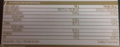 Bolitas de coco - Informació nutricional