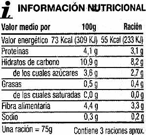 Guisantes extrafinos - Información nutricional - es