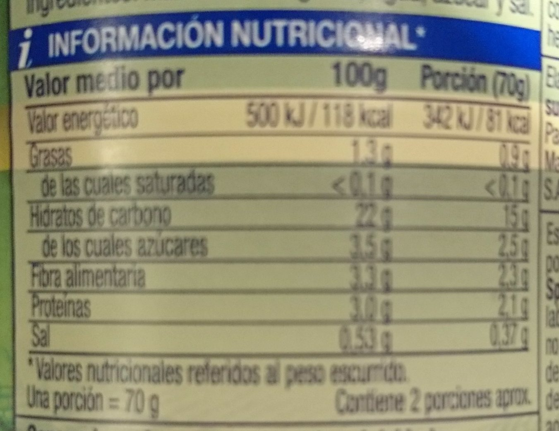Maíz Dulce en grano - Información nutricional - es