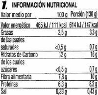 Garbanzos cocidos en conserva - Información nutricional