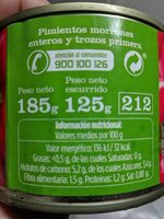 Pimientos morrones - Nutrition facts
