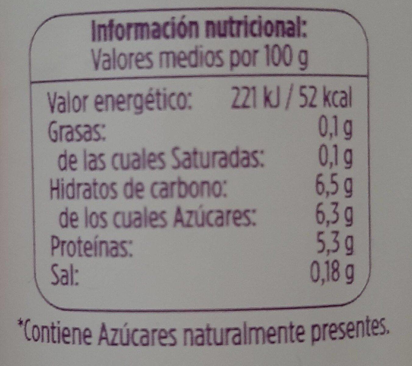 Yogur desnatado con melocotón - Voedigswaarden