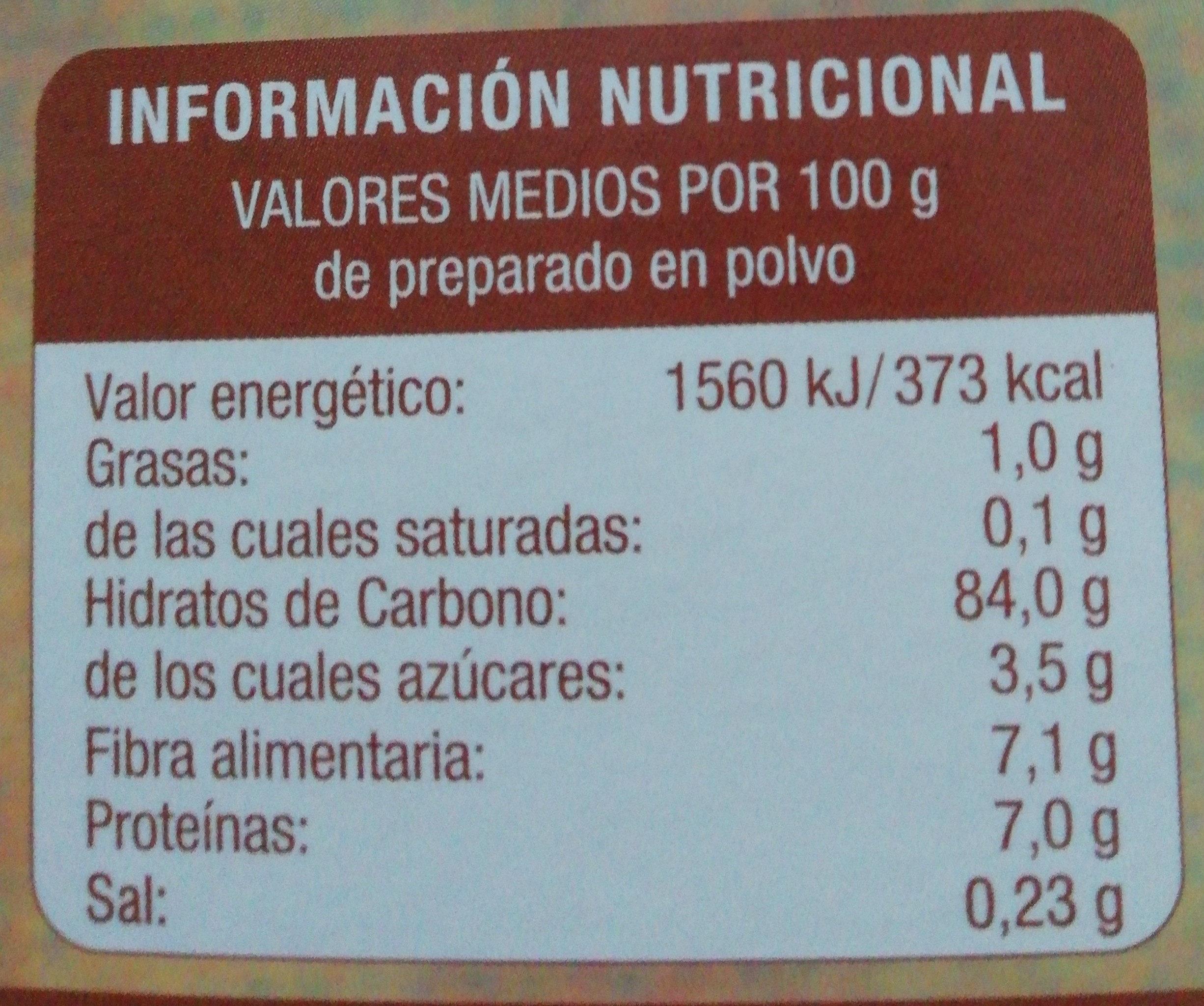 Puré de patatas - Хранителна информация - es