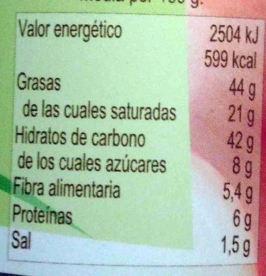 Cebolla frita crujiente - Informació nutricional