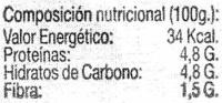 """Setas de ostra """"Hongos de la Jara"""" (400 g) - Informació nutricional"""